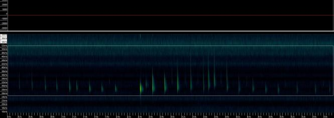 Screenshot of Bat Analysis software - Kaleidoscope